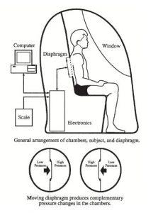 bod-pod-chamber