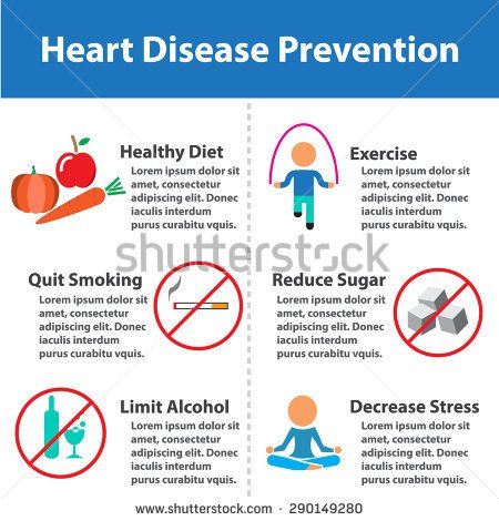 stock-vector-heart-disease-prevention-infographics-with